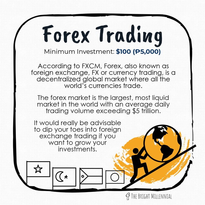 Best forex trading philippines