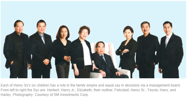 Henry Sy and family