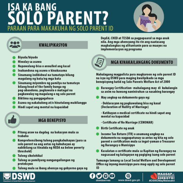 Solo Parent ID