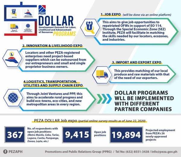Development Outreach for Labor, Livelihood, and Advancement of Resources (DOLLAR) program