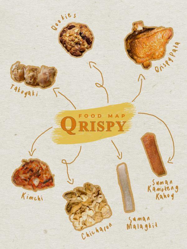 Qrispy